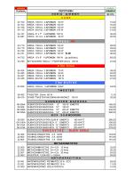 T1 UNICARS PRICE LIST ËÉÁÍÉÊÇ 2012