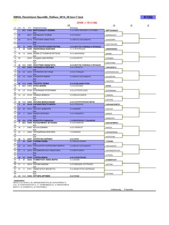 (1-64) ΕΦΟΑ, Πανελλήνιο Πρωτάθλ. Παίδων, 2014, 29 Ιουν