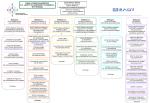 Διαφάνεια 1 - επιχειρησιακο προγραμμα ``αναπτυξη ανθρωπινου