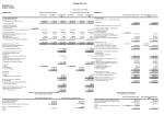 Ισολογισμός 2012 - Ξένιος Ζευς Α.Ε.