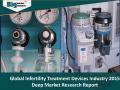 Global Infertility Market 2015