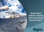 Global Biliary Catheters Industry 2016 - Market Trends, Size, Analysis & Forecast