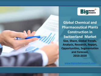 Chemical and Pharmaceutical Plants Construction 2016 Market volume