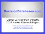 Headers Market Analysis 2016 Development Trends