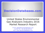 United States Environmental Gas Analyzers Industry- Size, Share and Market Forecasts 2020