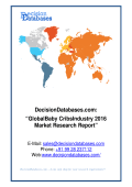Baby Cribs Market International Analysis and Forecasts 2020