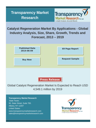 Catalyst Regeneration Market in Asia Pacific to Propel Global Industry Growth