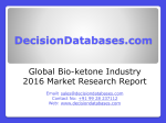 Bio-ketone Market Analysis 2016 Development Trends