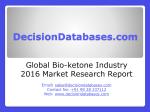 Bio-ketone Market Analysis 2016 Development Trends