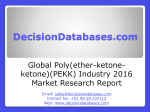 International Poly(ether-ketone-ketone)(PEKK) Industry: Market research, Company Assessment and Industry Analysis 2016