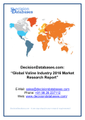 Valine Market Analysis 2016 Development Trends