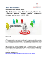 High Performance Alloys Market Analysis, Market Size, Application Analysis, Regional Outlook, Competitive Strategies And Forecasts, 2012 To 2020