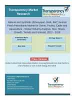 Natural and Synthetic Animal Feed Antioxidants Market - Global Industry Analysis, Size, Share, Growth, Trends and Forecast, 2012 - 2018