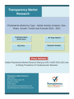 Global Phytosterols Market Revenue Rising at 10% CAGR 2015-2021