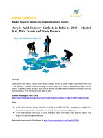 India Acrylic Acid Market Analysis and Forecast 2016
