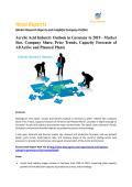 Germany Acrylic Acid Market Analysis and Forecast 2016