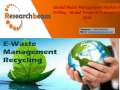 Global Waste Management Market in Drilling