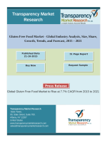 Global Gluten Free Food Market to Rise at 7.7% CAGR from 2015 to 2021