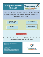 Global Metal and Ceramic Injection Molding Market to Rise at 11.50% CAGR from 2014 to 2020