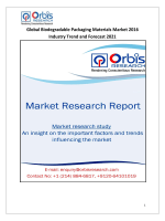 Global Biodegradable Packaging Materials Market 2016-2021 Trends & Forecast Report
