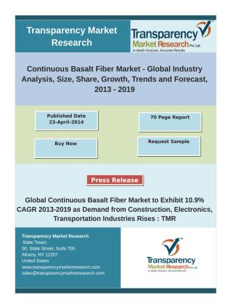 Continuous Basalt Fiber Market - Global Industry Analysis, Forecast, 2013 – 2019