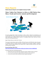 Motor Vehicle Part Markets in Africa Market Analysis and Development, 2020: Hexa Reports