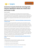 Automotive Composites Market 2015 to 2022