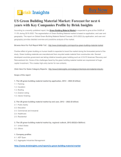 US Green Building Material Market