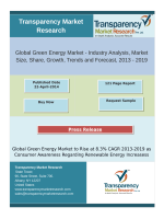 Research Reports Global Green Energy Market 2013 - 2019