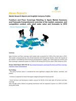 Furniture and Floor Coverings Retailing in Spain Market Size, Share, Growth and Forecast