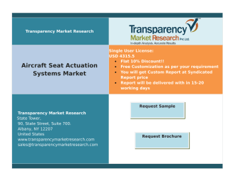 Aircraft Seat Actuation Systems