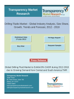Drilling Fluids Market Trends and Forecast 2012 - 2018