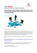 Enterprise Social Software Market Share, Size, Trends, Growth, Analysis and Overview