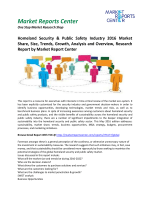 Homeland Security & Public Safety Market Share, Size, Trends, Growth and Analysis
