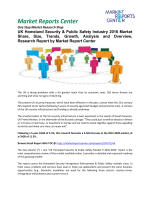 UK Homeland Security & Public Safety Market Share, Size, Trends, Growth and Analysis