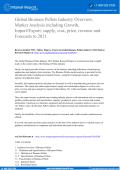 Global Biomass Pellets Industry 2016 Market Research Report
