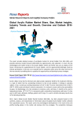 Acrylic Rubber Market Analysis and Trends 2016