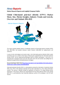 Global Chlorinated polyvinyl chloride (CPVC) Market Share, Size and Analysis 2016-2021: Hexa Reports