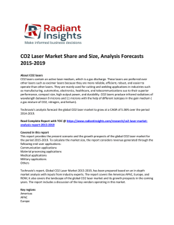 CO2 Laser Market Size Report For 2019 By Radiant Insights, Inc