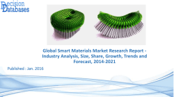 Research On Smart Materials Market Report 2014 to 2021