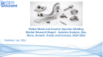 Analysis on Metal and Ceramic Injection Molding Market Research Report