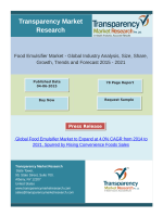 Food Emulsifier Market is growing at a CAGR of 4.0% from 2015 to 2021
