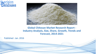 Chitosan Market Size, Share and Forecast 2014 to 2021
