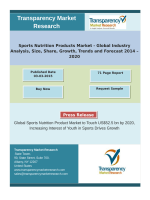 Sports Nutrition Products Market to Exhibit Growth a 8.5% CAGR from 2014 to 2020