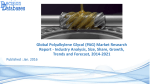 Report : Polyalkylene Glycol (PAG) Market Size, Growth and Revenue Forecasts 2014 to 2021