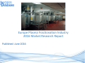Europe Plasma Fractionation Market 2016-2021