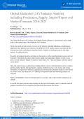 Global Multirotor UAV Industry 2016 Market Research Report