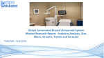 Research On Automated Breast Ultrasound System Market Report