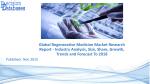 Focus On Regenerative Medicine Market and Industry Development Research Report