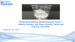 Nanocellulose Market Size, Share and Forecast 2014 to 2021